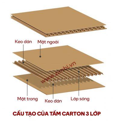 Cấu tạo tấm carton 3 lớp